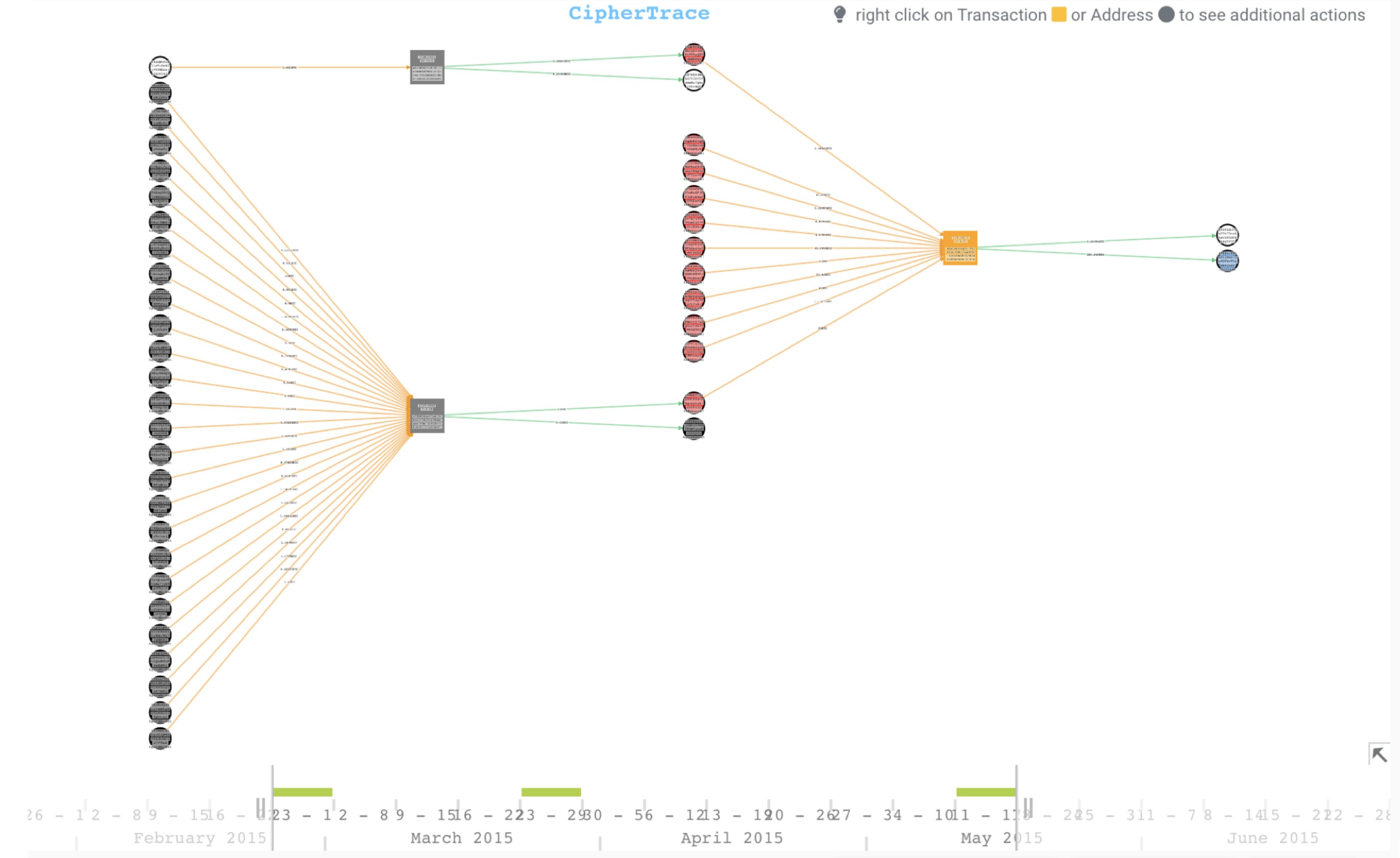 EXMO CipherTrace illustration