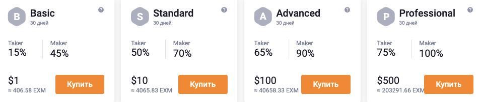 Премиум Кешбэк тарифы