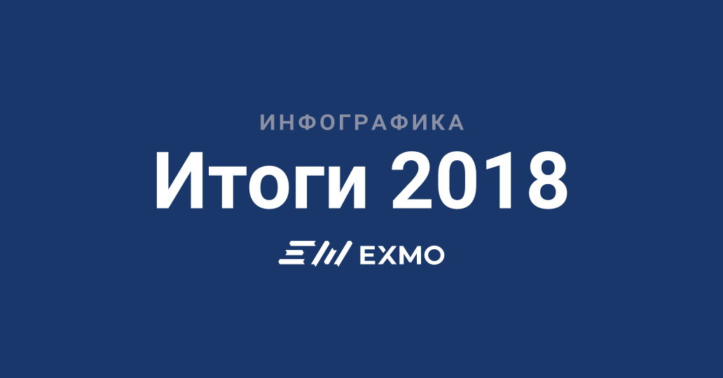 Итоги 2018