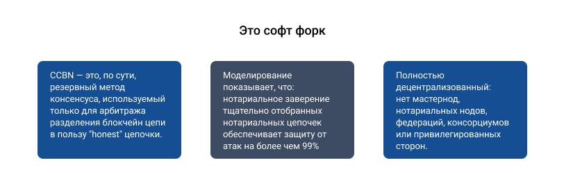 CCBN Bitcoin Gpld