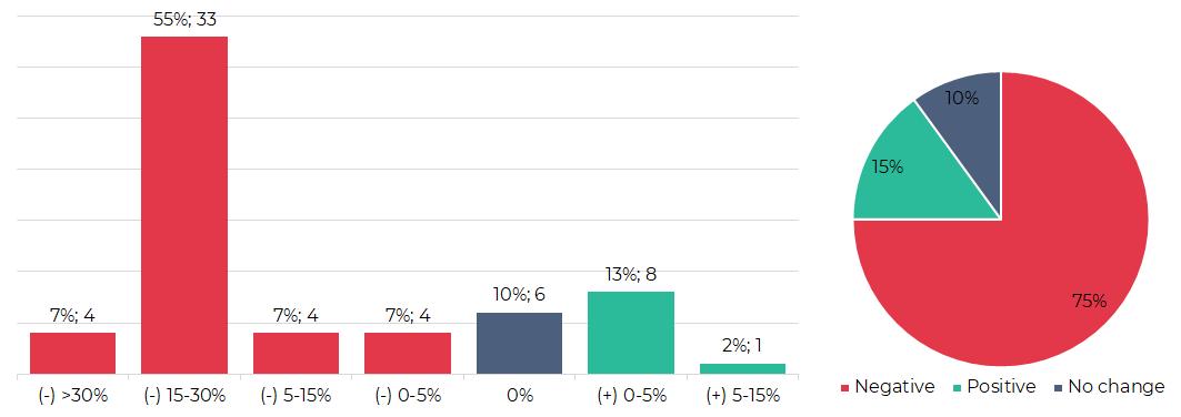 chart_eng_weekly