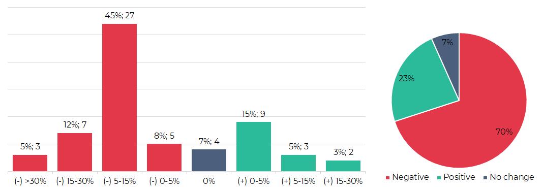 weekly_chart_eng